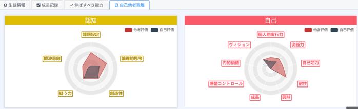 jirei_shirai04